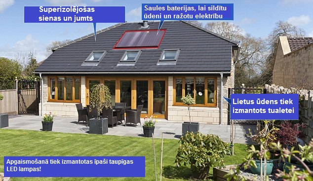 Xmas Keep Tim & Margaret Willcox  & their eco home/miniature power station which exports their  home grown  electricity  into the national grid. Sean Poulter story