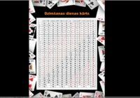 Lielā Dzimšanas dienas kāršu tabula – atrodi pēc tabulas savu kārti un atklāj patiesību par SEVI