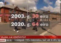 Cik vajag, lai izdzīvotu Latvijā? Iespējams, esam pavērsiena priekšā šajā jautājumā; To skata Satversmes tiesa